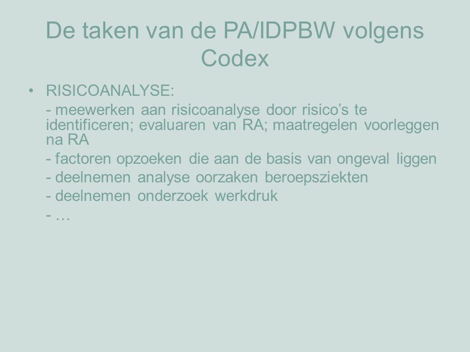 De taken van de PA/IDPBW volgens Codex RISICOANALYSE: - meewerken aan risicoanalyse door risico's te identificeren; evaluaren van RA; maatregelen voorleggen na RA - factoren opzoeken die aan de basis van ongeval liggen - deelnemen analyse oorzaken beroepsziekten - deelnemen onderzoek werkdruk - …