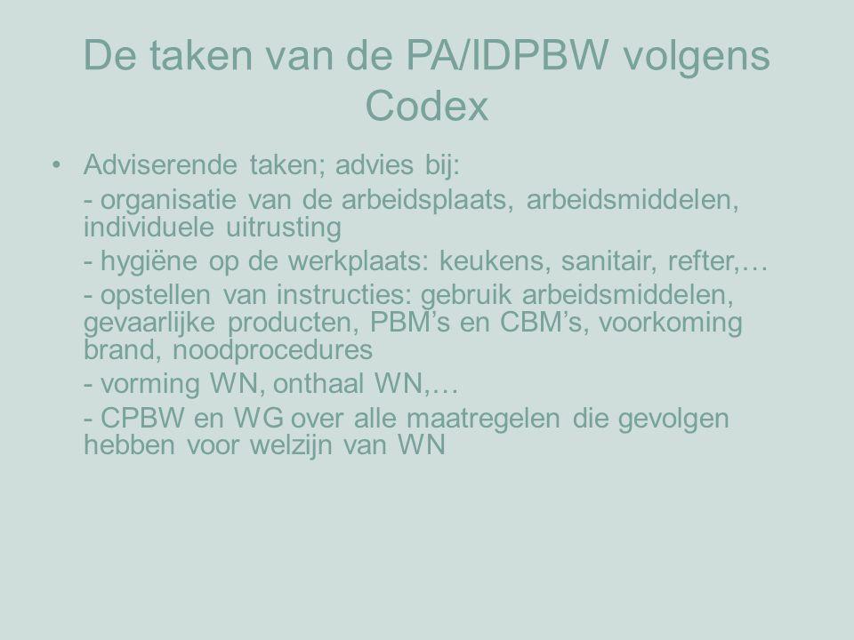 De taken van de PA/IDPBW volgens Codex Adviserende taken; advies bij: - organisatie van de arbeidsplaats, arbeidsmiddelen, individuele uitrusting - hygiëne op de werkplaats: keukens, sanitair, refter,… - opstellen van instructies: gebruik arbeidsmiddelen, gevaarlijke producten, PBM's en CBM's, voorkoming brand, noodprocedures - vorming WN, onthaal WN,… - CPBW en WG over alle maatregelen die gevolgen hebben voor welzijn van WN