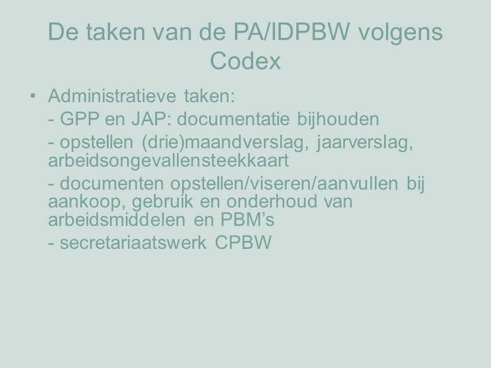 De taken van de PA/IDPBW volgens Codex Medisch toezicht: - wordt verricht door EDPBW, nl. IDEWE vzw
