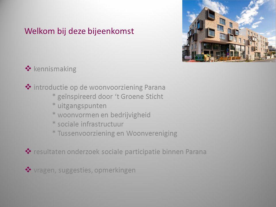 Welkom bij deze bijeenkomst  kennismaking  introductie op de woonvoorziening Parana * geïnspireerd door 't Groene Sticht * uitgangspunten * woonvorm