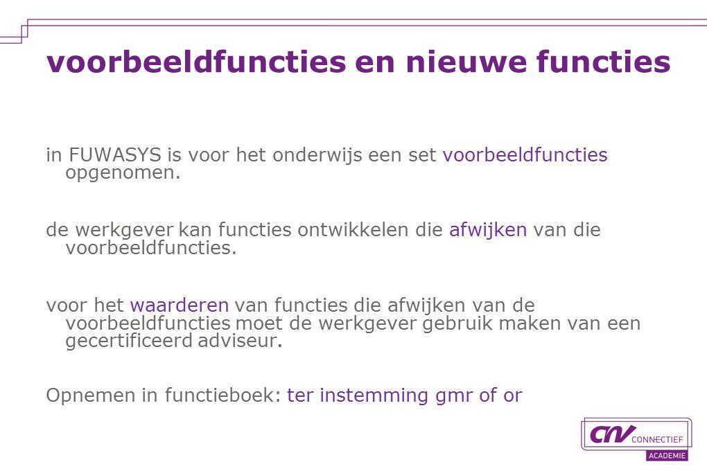 voorbeeldfuncties en nieuwe functies in FUWASYS is voor het onderwijs een set voorbeeldfuncties opgenomen. de werkgever kan functies ontwikkelen die a