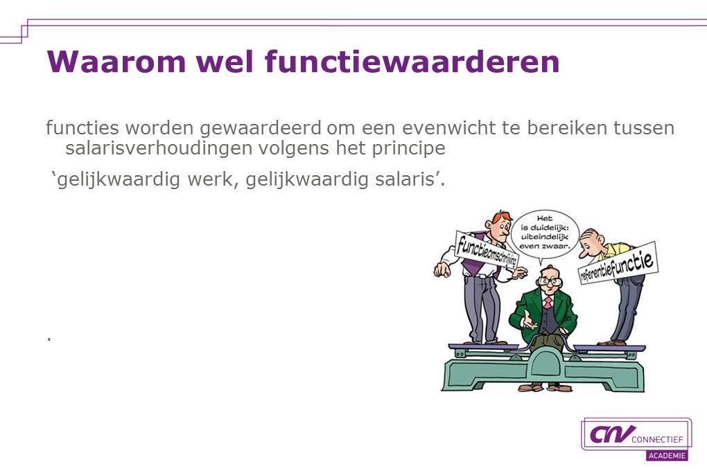 Waarom wel functiewaarderen functies worden gewaardeerd om een evenwicht te bereiken tussen salarisverhoudingen volgens het principe 'gelijkwaardig werk, gelijkwaardig salaris'..