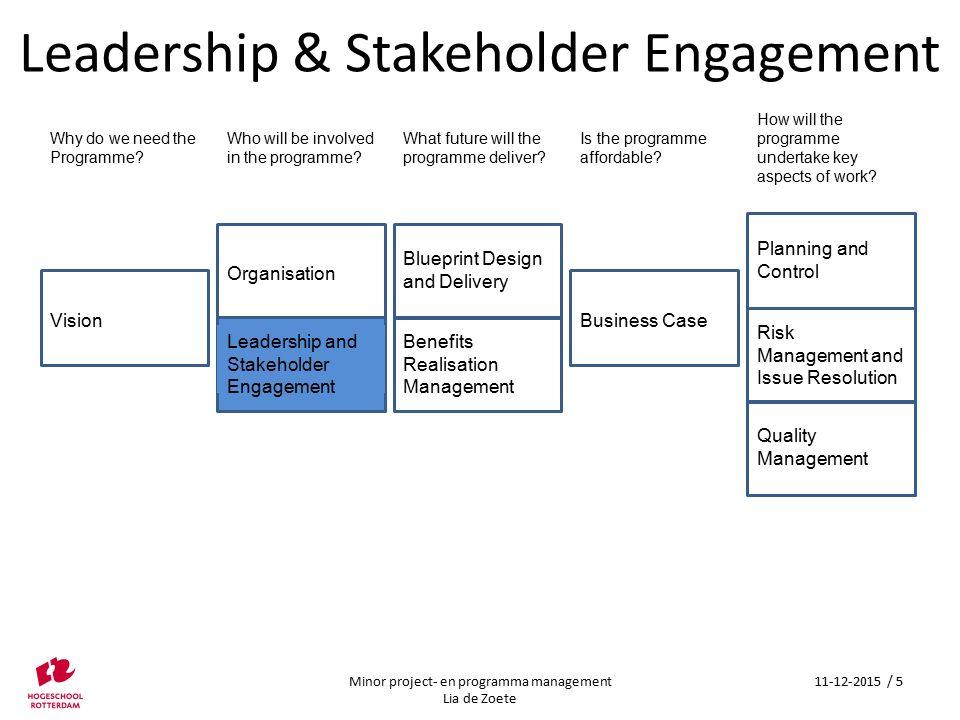Leiderschap versus Management Leadership is.....Management is.....