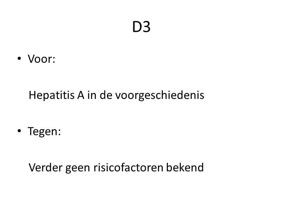 D3 Voor: Hepatitis A in de voorgeschiedenis Tegen: Verder geen risicofactoren bekend