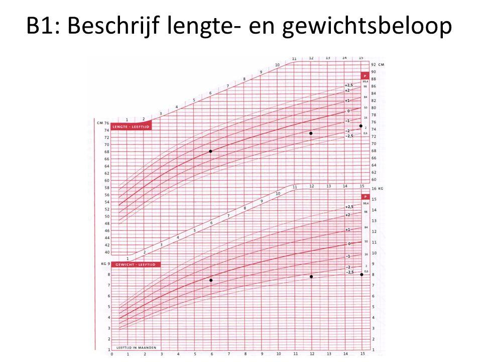 B1: Beschrijf lengte- en gewichtsbeloop