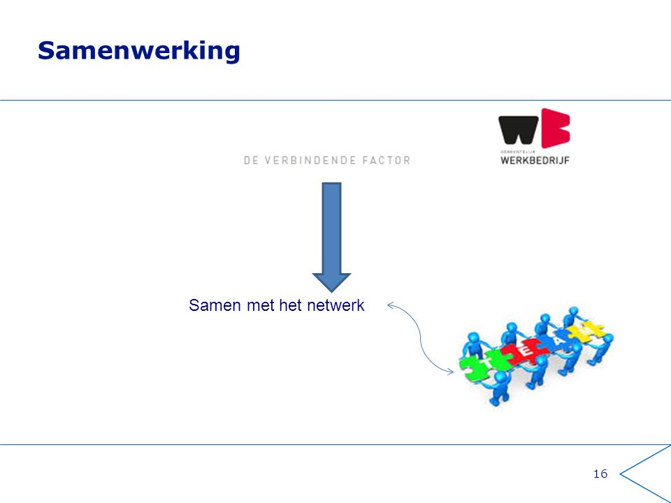 Samenwerking 16 Samen met het netwerk
