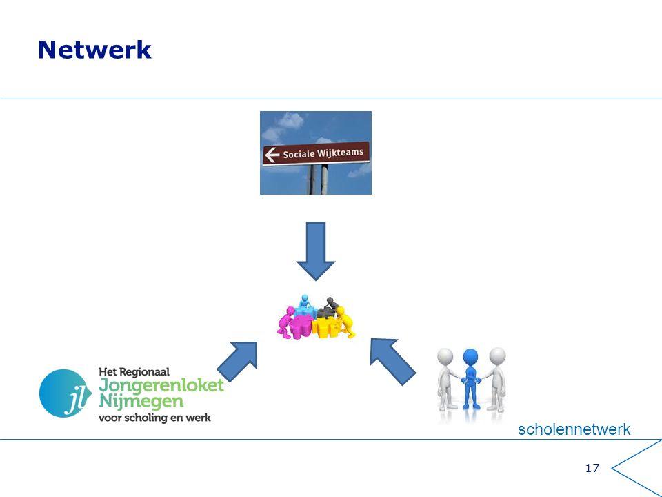 Netwerk 17 scholennetwerk