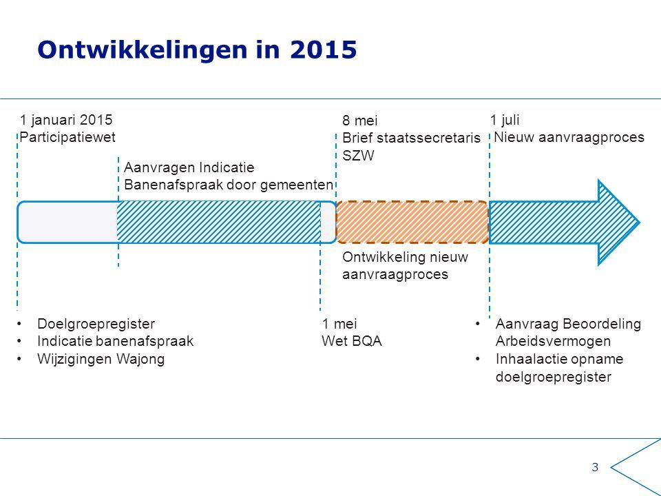 UWV informeert WBRN volledig over de uitkomst beoordeling arbeidsvermogen 14 Niet waar UWV geeft alleen door dat iemand is opgenomen in het doelgroepenregister