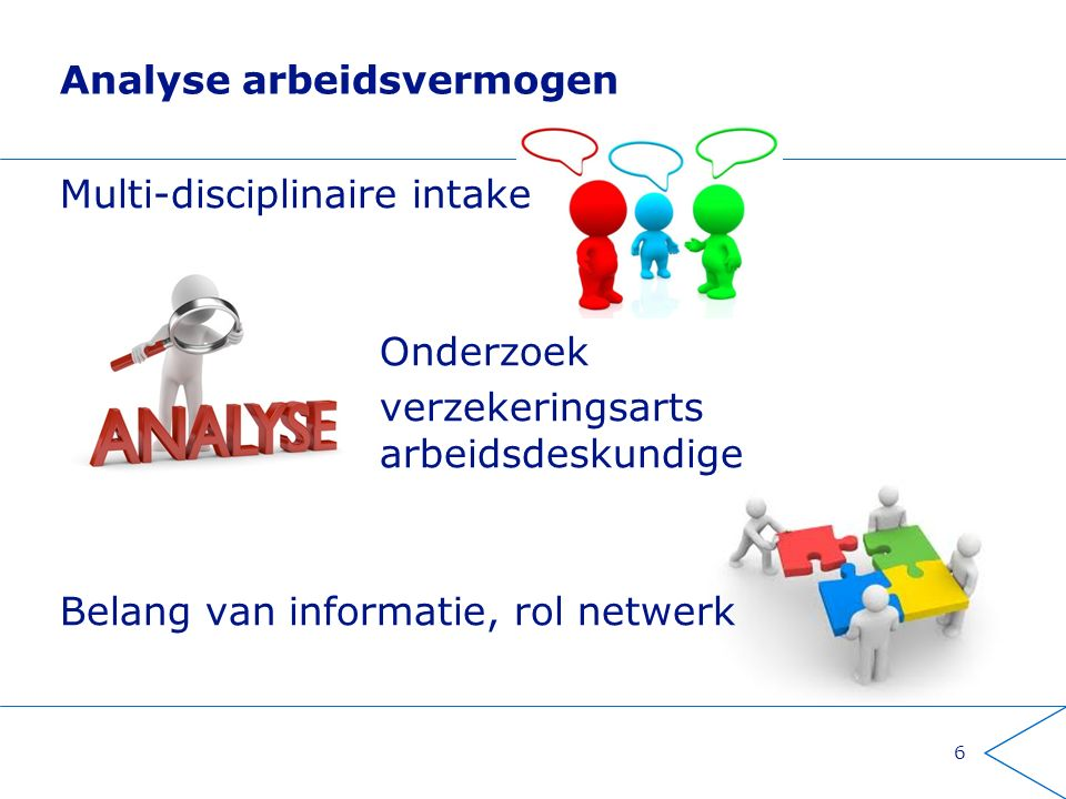 Analyse arbeidsvermogen Multi-disciplinaire intake Onderzoek verzekeringsarts arbeidsdeskundige Belang van informatie, rol netwerk 6