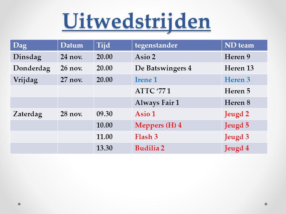Uitwedstrijden DagDatumTijdtegenstanderND team Dinsdag24 nov.20.00Asio 2Heren 9 Donderdag26 nov.20.00De Batswingers 4Heren 13 Vrijdag27 nov.20.00Irene