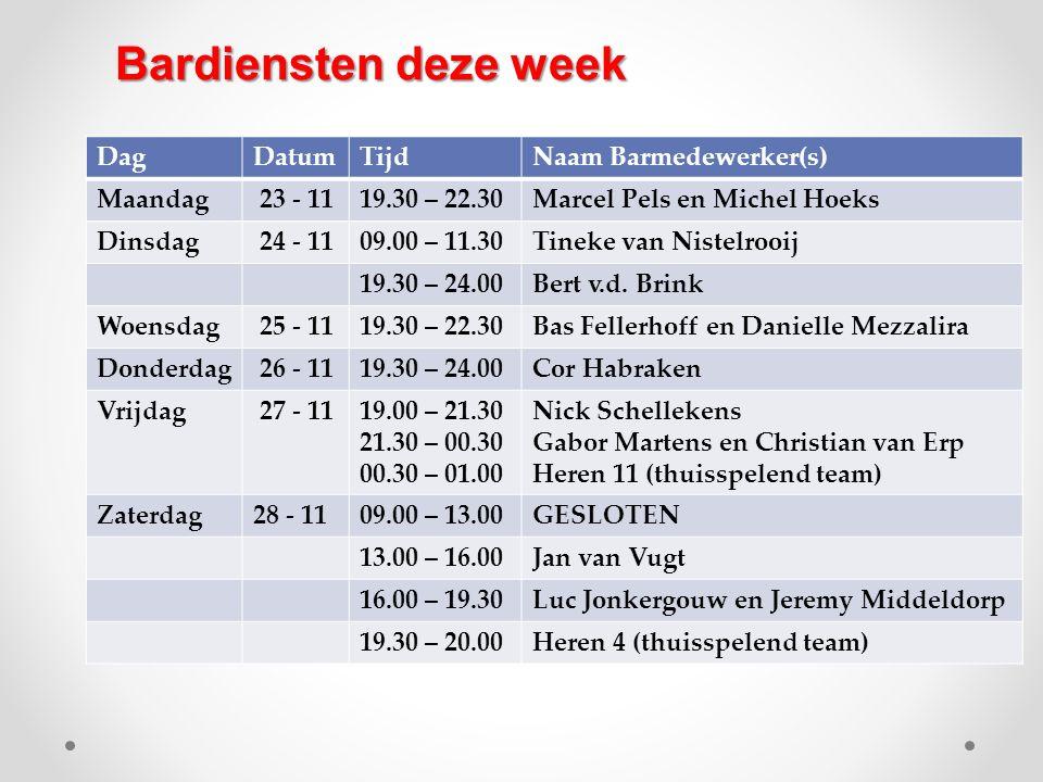 DagDatumTijdNaam Barmedewerker(s) Maandag 23 - 1119.30 – 22.30Marcel Pels en Michel Hoeks Dinsdag 24 - 1109.00 – 11.30Tineke van Nistelrooij 19.30 – 2
