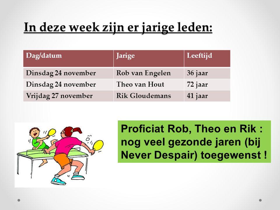 In deze week zijn er jarige leden: Dag/datumJarigeLeeftijd Dinsdag 24 novemberRob van Engelen36 jaar Dinsdag 24 novemberTheo van Hout72 jaar Vrijdag 2