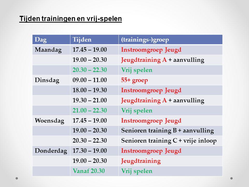 DagTijden(trainings-)groep Maandag17.45 – 19.00Instroomgroep Jeugd 19.00 – 20.30Jeugdtraining A + aanvulling 20.30 – 22.30Vrij spelen Dinsdag09.00 – 1