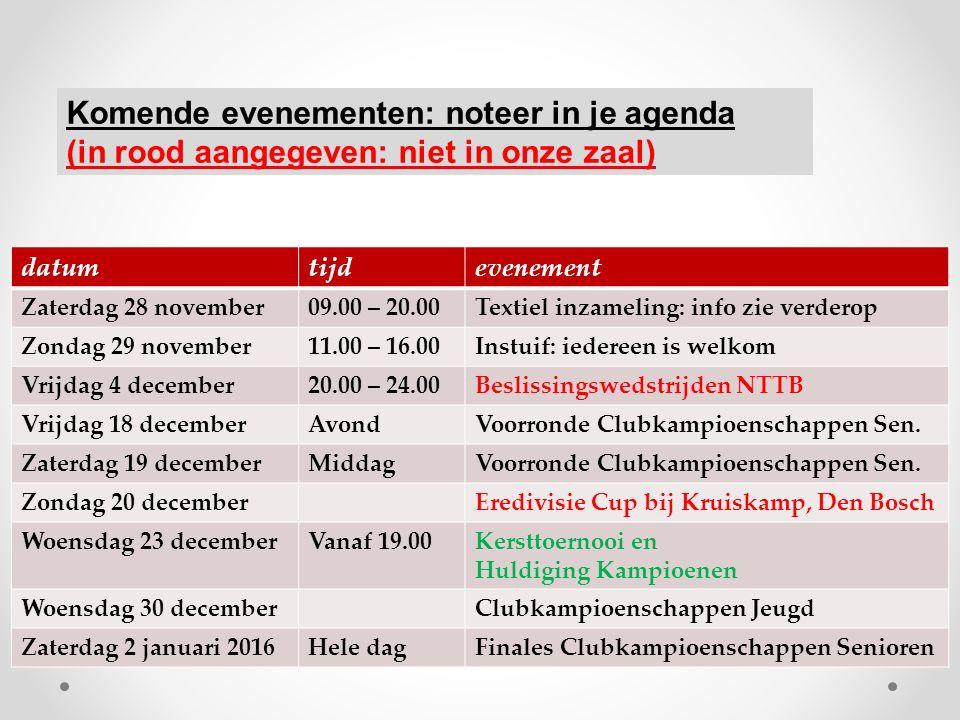 datumtijdevenement Zaterdag 28 november09.00 – 20.00Textiel inzameling: info zie verderop Zondag 29 november11.00 – 16.00Instuif: iedereen is welkom V