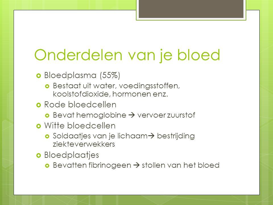 Onderdelen van je bloed  Bloedplasma (55%)  Bestaat uit water, voedingsstoffen, koolstofdioxide, hormonen enz.  Rode bloedcellen  Bevat hemoglobin