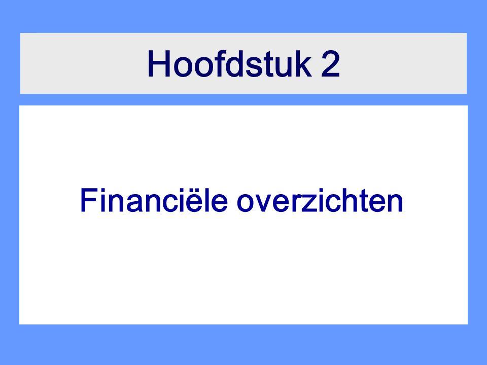 Hoofdstuk 2 Financiële overzichten