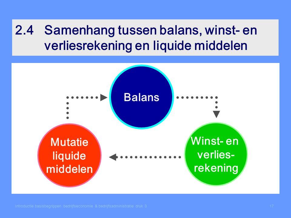 Introductie basisbegrippen bedrijfseconomie & bedrijfsadministratie druk 317 2.4Samenhang tussen balans, winst- en verliesrekening en liquide middelen Balans Winst- en verlies- rekening Mutatie liquide middelen