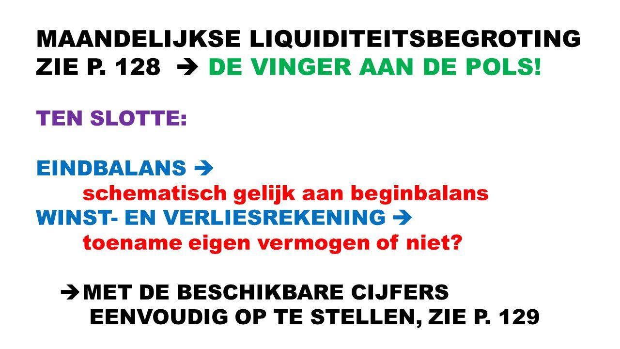 MAANDELIJKSE LIQUIDITEITSBEGROTING ZIE P.128  DE VINGER AAN DE POLS.