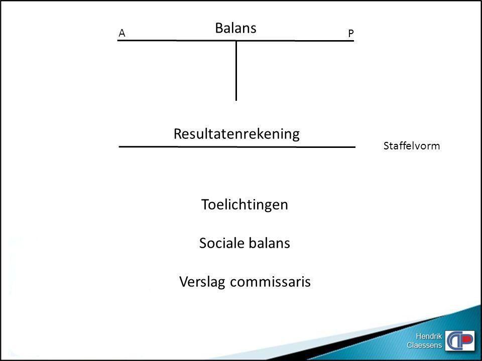 Balans A P Resultatenrekening Staffelvorm Toelichtingen Sociale balans Verslag commissaris