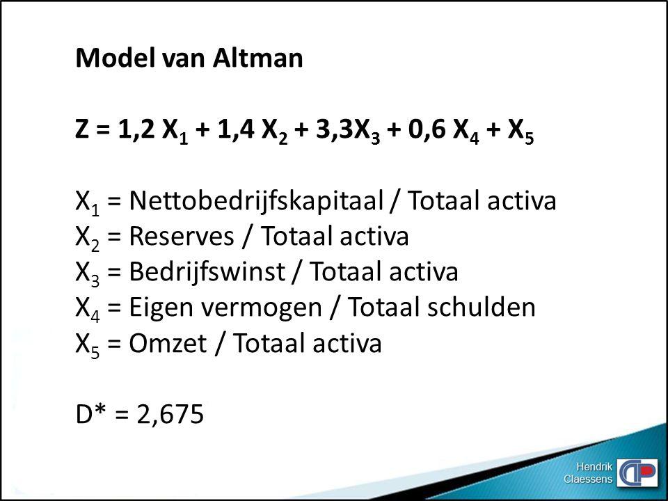 Model van Altman Z = 1,2 X 1 + 1,4 X 2 + 3,3X 3 + 0,6 X 4 + X 5 X 1 = Nettobedrijfskapitaal / Totaal activa X 2 = Reserves / Totaal activa X 3 = Bedrijfswinst / Totaal activa X 4 = Eigen vermogen / Totaal schulden X 5 = Omzet / Totaal activa D* = 2,675