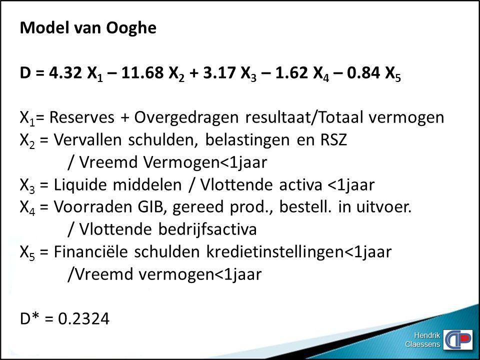 Model van Ooghe D = 4.32 X 1 – 11.68 X 2 + 3.17 X 3 – 1.62 X 4 – 0.84 X 5 X 1 = Reserves + Overgedragen resultaat/Totaal vermogen X 2 = Vervallen schulden, belastingen en RSZ / Vreemd Vermogen<1jaar X 3 = Liquide middelen / Vlottende activa <1jaar X 4 = Voorraden GIB, gereed prod., bestell.