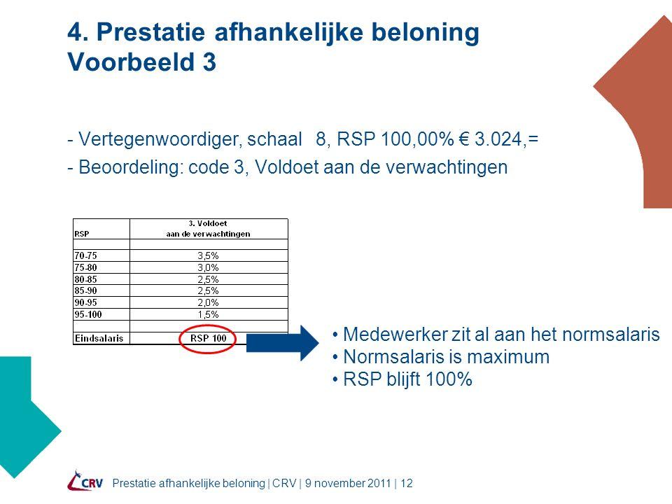 Prestatie afhankelijke beloning | CRV | 9 november 2011 | 12 4.