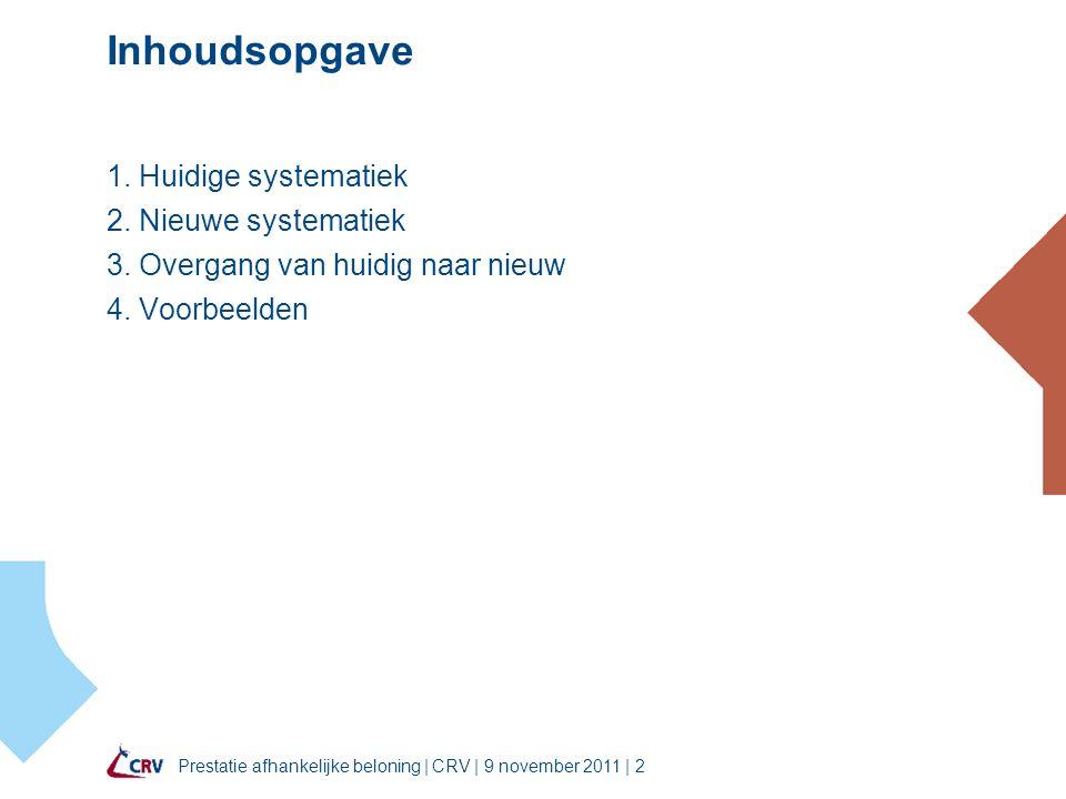 Prestatie afhankelijke beloning | CRV | 9 november 2011 | 2 Inhoudsopgave 1.