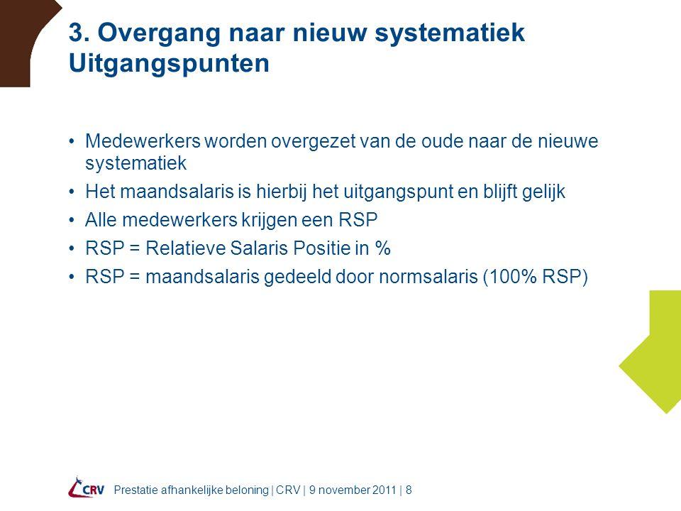 Prestatie afhankelijke beloning | CRV | 9 november 2011 | 8 3.