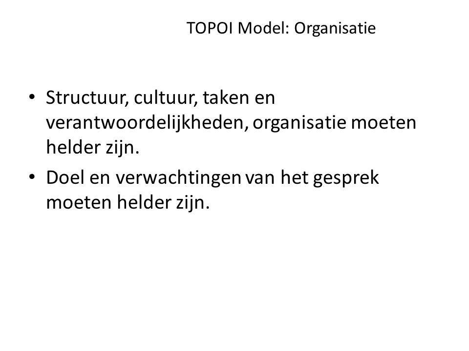 TOPOI Model: Organisatie Structuur, cultuur, taken en verantwoordelijkheden, organisatie moeten helder zijn.