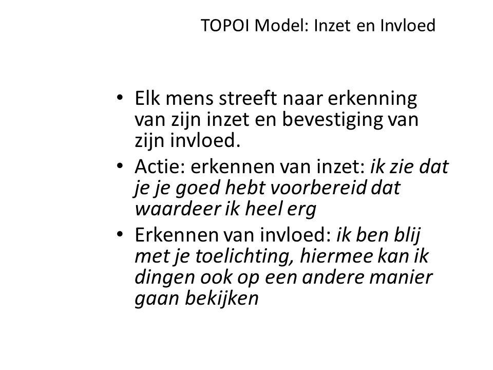 TOPOI Model: Inzet en Invloed Elk mens streeft naar erkenning van zijn inzet en bevestiging van zijn invloed.