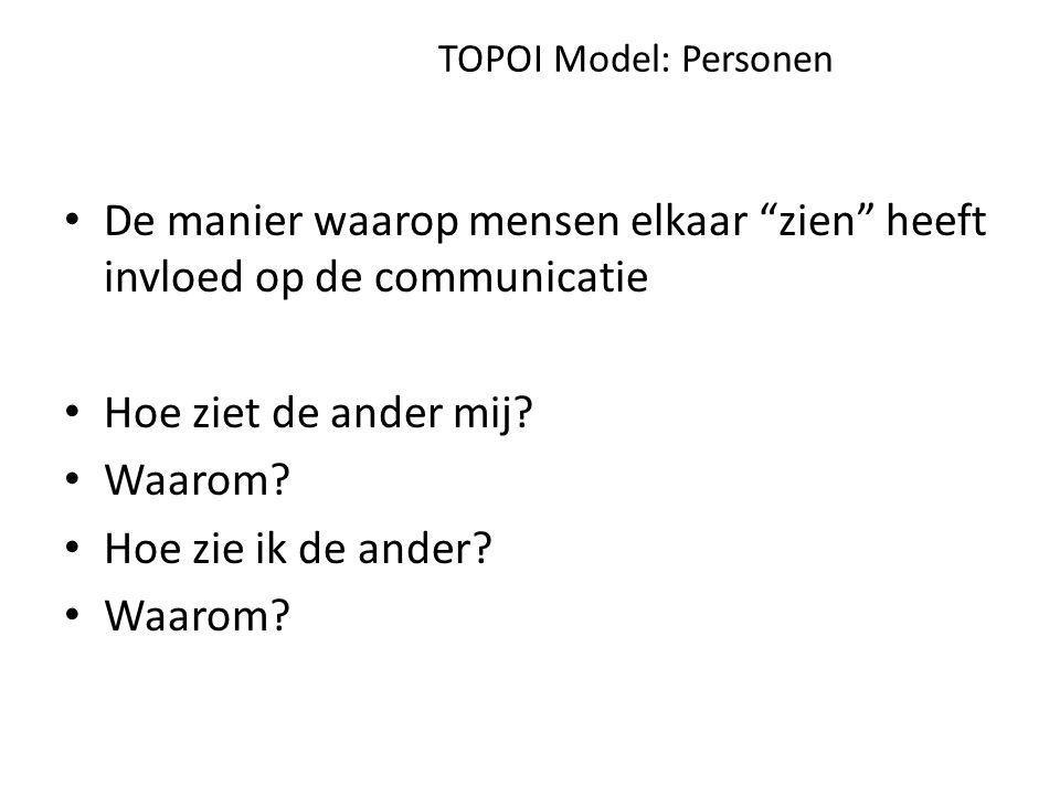 TOPOI Model: Personen De manier waarop mensen elkaar zien heeft invloed op de communicatie Hoe ziet de ander mij.