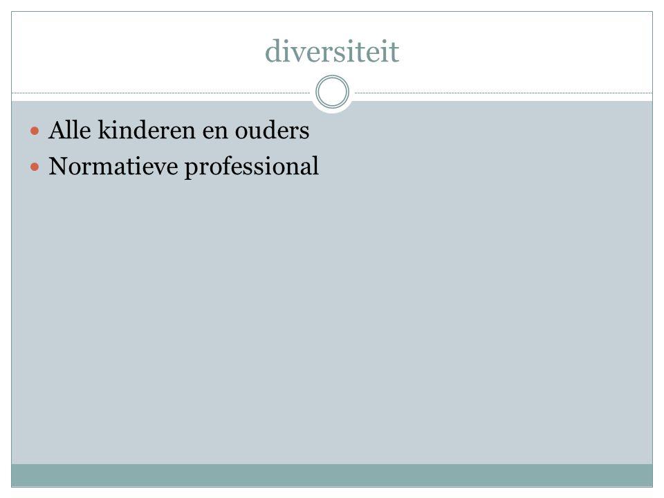 diversiteit Alle kinderen en ouders Normatieve professional