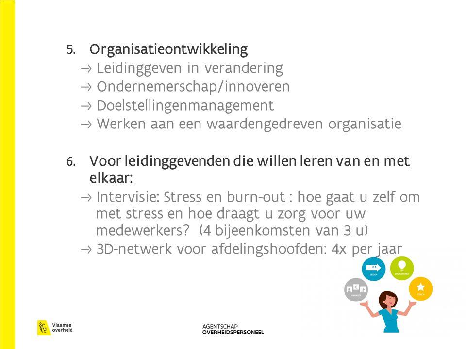 5. Organisatieontwikkeling Leidinggeven in verandering Ondernemerschap/innoveren Doelstellingenmanagement Werken aan een waardengedreven organisatie 6
