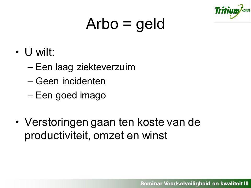Seminar Voedselveiligheid en kwaliteit III Arbo = geld U wilt: –Een laag ziekteverzuim –Geen incidenten –Een goed imago Verstoringen gaan ten koste van de productiviteit, omzet en winst
