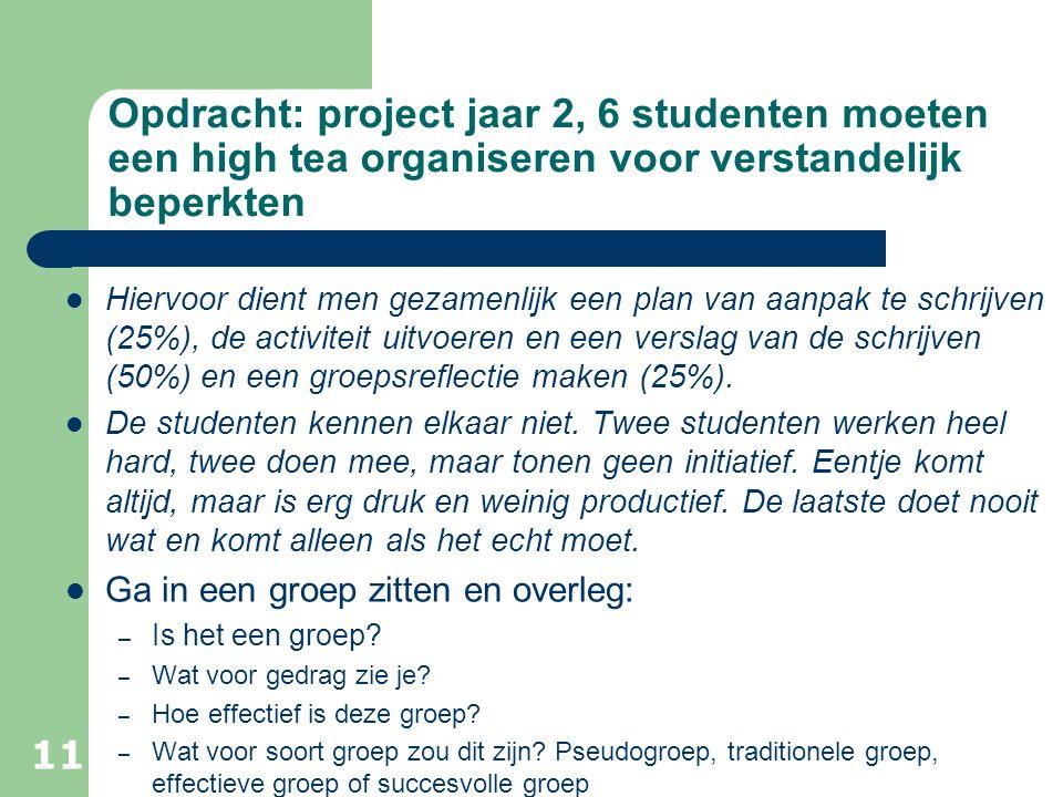 Opdracht: project jaar 2, 6 studenten moeten een high tea organiseren voor verstandelijk beperkten Hiervoor dient men gezamenlijk een plan van aanpak