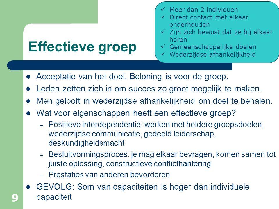 Effectieve groep Acceptatie van het doel. Beloning is voor de groep. Leden zetten zich in om succes zo groot mogelijk te maken. Men gelooft in wederzi