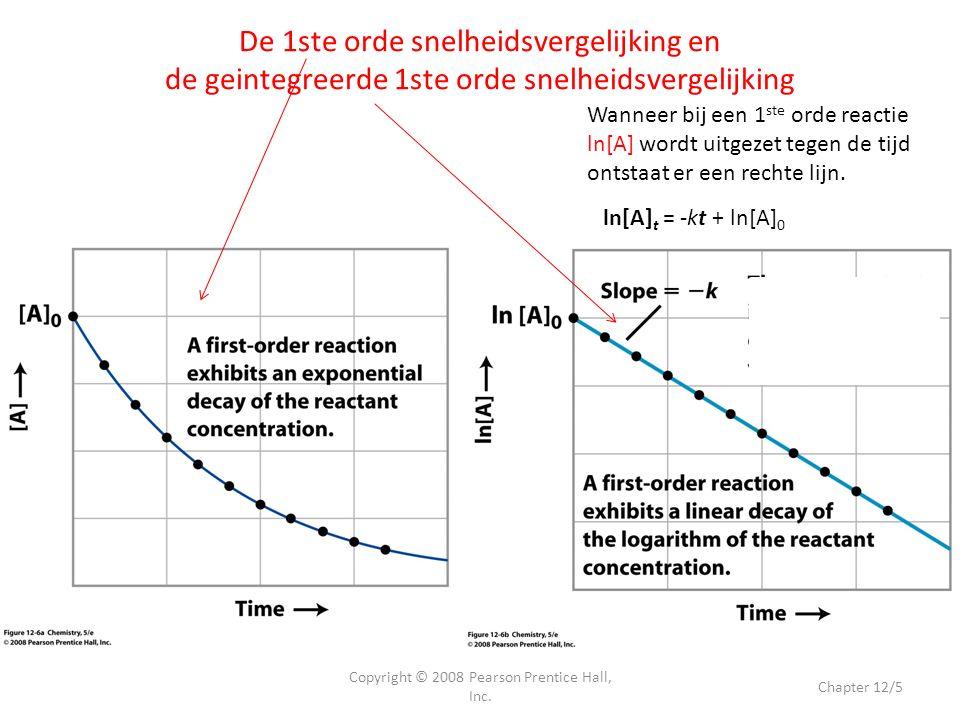 De 1ste orde snelheidsvergelijking en de geintegreerde 1ste orde snelheidsvergelijking Copyright © 2008 Pearson Prentice Hall, Inc. Chapter 12/5 ln[A]