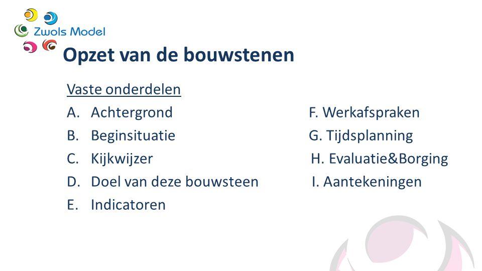 School als proceseigenaar Eigen verantwoordelijkheid Eigen keuzes v.w.b.