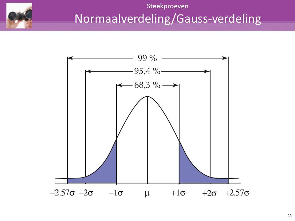 Steekproeven Normaalverdeling/Gauss-verdeling 11