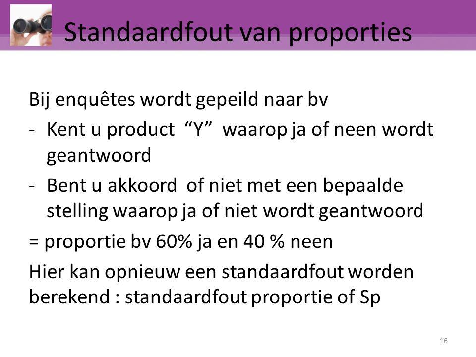 """Standaardfout van proporties Bij enquêtes wordt gepeild naar bv -Kent u product """"Y"""" waarop ja of neen wordt geantwoord -Bent u akkoord of niet met een"""