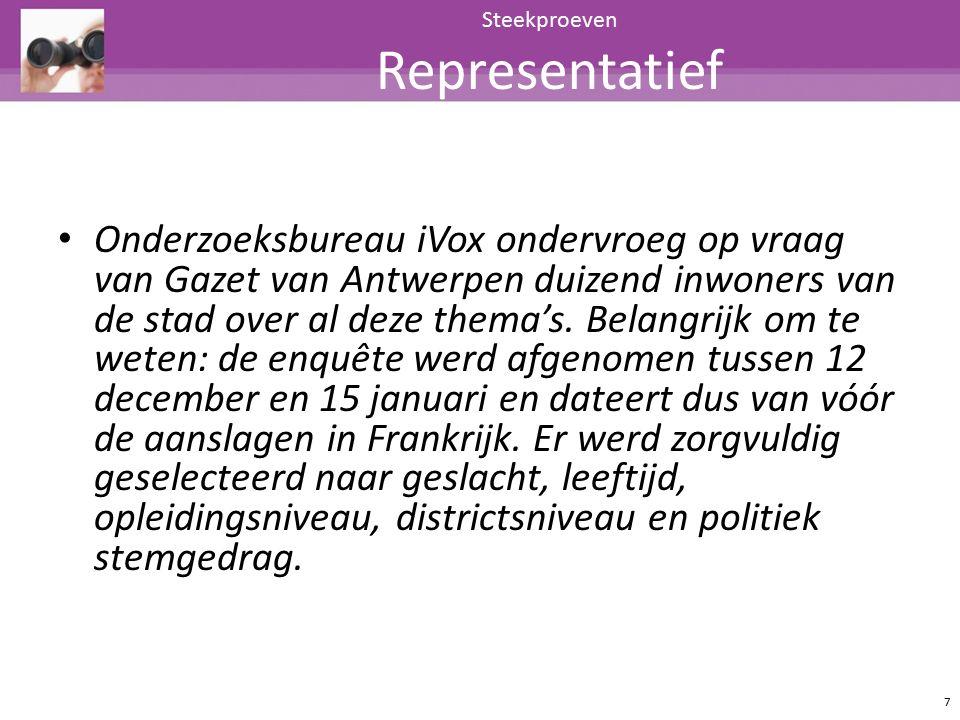 Onderzoeksbureau iVox ondervroeg op vraag van Gazet van Antwerpen duizend inwoners van de stad over al deze thema's. Belangrijk om te weten: de enquêt