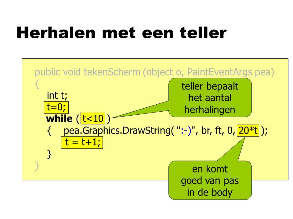 Herhalen met een teller public void tekenScherm (object o, PaintEventArgs pea) { int t; t=0; while ( t<10 ) { pea.Graphics.DrawString( :-) , br, ft, 0, 20*t ); t = t+1; } teller bepaalt het aantal herhalingen en komt goed van pas in de body