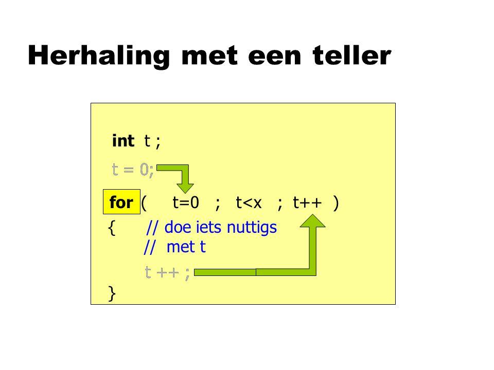 Herhaling met een teller int t ; t = 0; while ( t<x ) t ++ ; } { // doe iets nuttigs // met t for ( t=0 ; t<x ; t++ ) for t ++ ; t = 0;