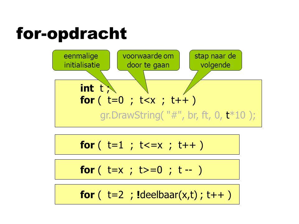 for-opdracht eenmalige initialisatie int t ; for ( t=0 ; t<x ; t++ ) voorwaarde om door te gaan stap naar de volgende gr.DrawString( # , br, ft, 0, t*10 ); for ( t=1 ; t<=x ; t++ )for ( t=x ; t>=0 ; t -- )for ( t=2 ; !deelbaar(x,t) ; t++ )