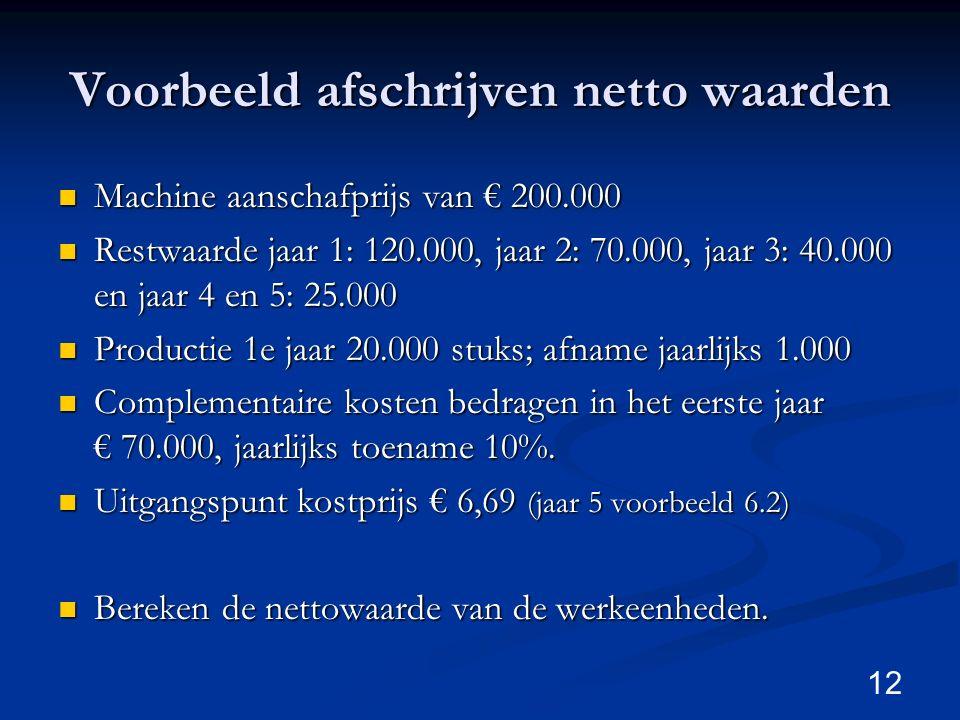 Voorbeeld afschrijven netto waarden Machine aanschafprijs van € 200.000 Machine aanschafprijs van € 200.000 Restwaarde jaar 1: 120.000, jaar 2: 70.000