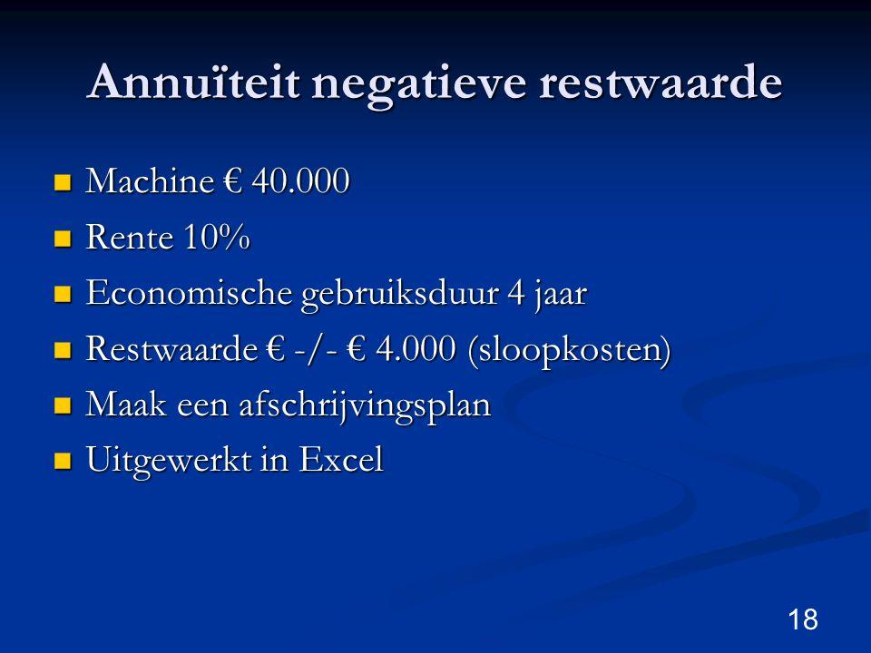 Annuïteit negatieve restwaarde Machine € 40.000 Machine € 40.000 Rente 10% Rente 10% Economische gebruiksduur 4 jaar Economische gebruiksduur 4 jaar R