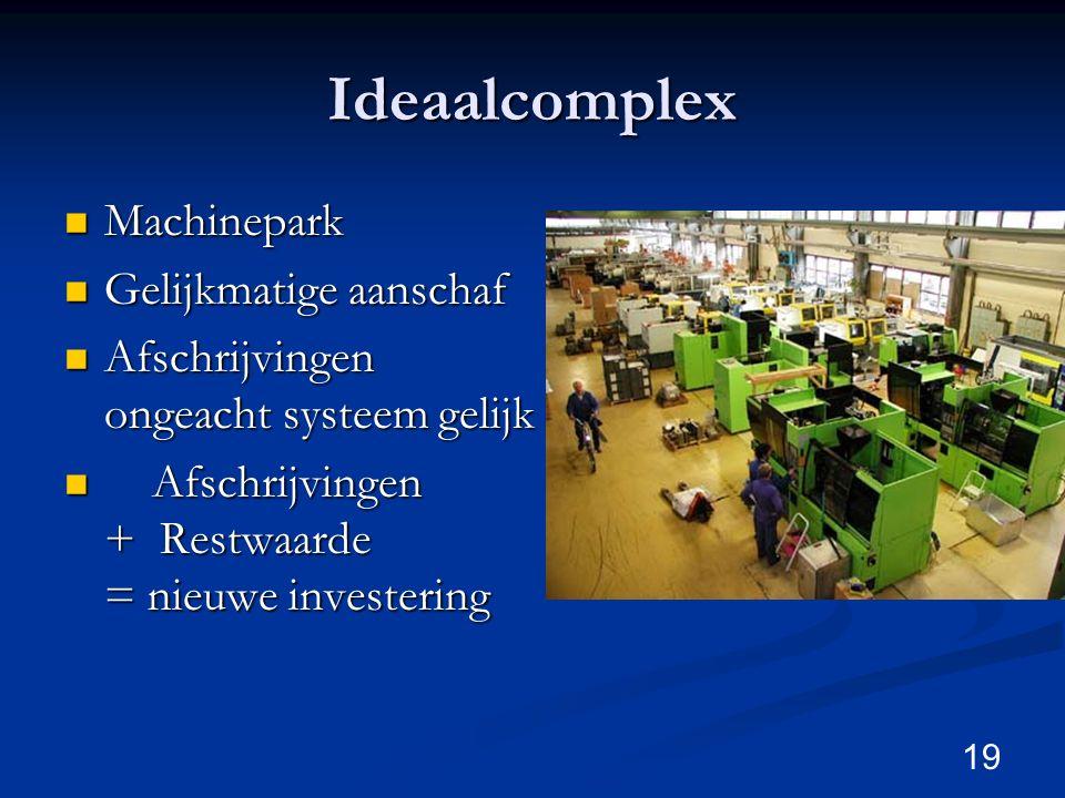 Ideaalcomplex Machinepark Machinepark Gelijkmatige aanschaf Gelijkmatige aanschaf Afschrijvingen ongeacht systeem gelijk Afschrijvingen ongeacht syste