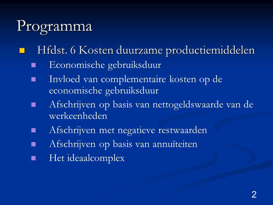 2 Programma Hfdst. 6 Kosten duurzame productiemiddelen Hfdst. 6 Kosten duurzame productiemiddelen Economische gebruiksduur Invloed van complementaire