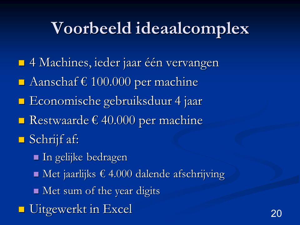 Voorbeeld ideaalcomplex 4 Machines, ieder jaar één vervangen 4 Machines, ieder jaar één vervangen Aanschaf € 100.000 per machine Aanschaf € 100.000 pe