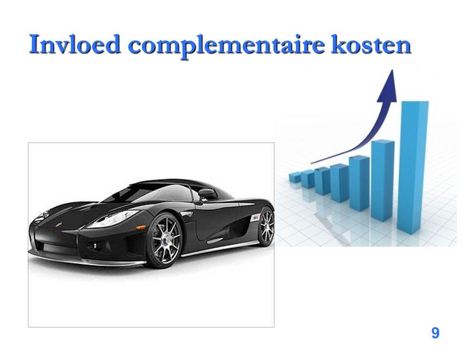 9 Invloed complementaire kosten